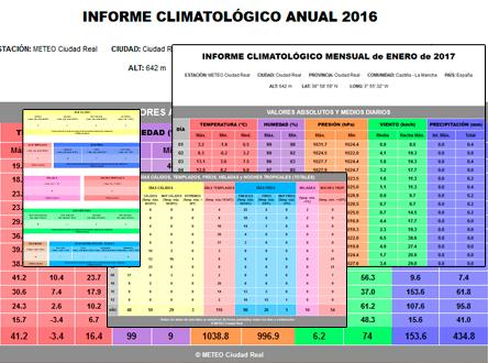 NOVEDAD: SECCIÓN DE CLIMATOLOGÍA